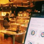 羽田空港のヴィーガンカフェ【Healthy Tokyo】へ行ってみた!